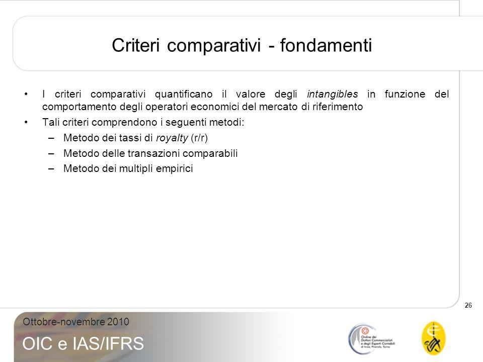 26 Ottobre-novembre 2010 OIC e IAS/IFRS Criteri comparativi - fondamenti I criteri comparativi quantificano il valore degli intangibles in funzione de