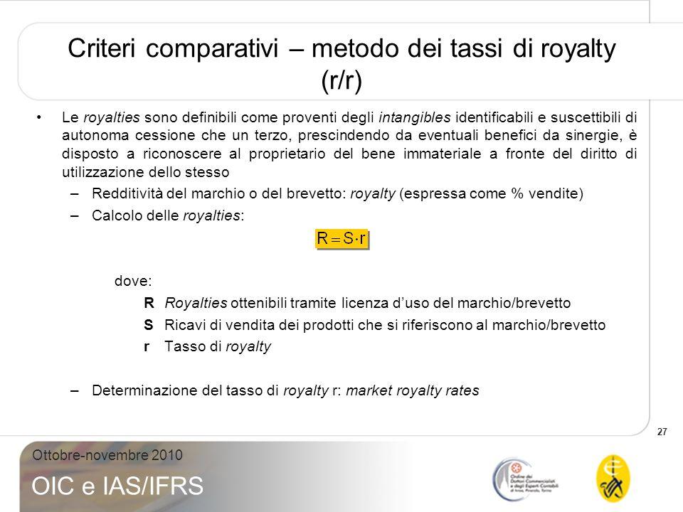 27 Ottobre-novembre 2010 OIC e IAS/IFRS Criteri comparativi – metodo dei tassi di royalty (r/r) Le royalties sono definibili come proventi degli intan