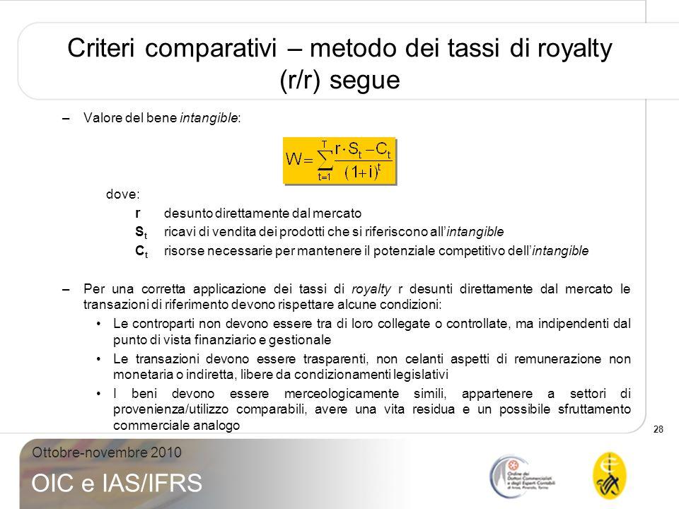 28 Ottobre-novembre 2010 OIC e IAS/IFRS Criteri comparativi – metodo dei tassi di royalty (r/r) segue –Valore del bene intangible: dove: rdesunto dire