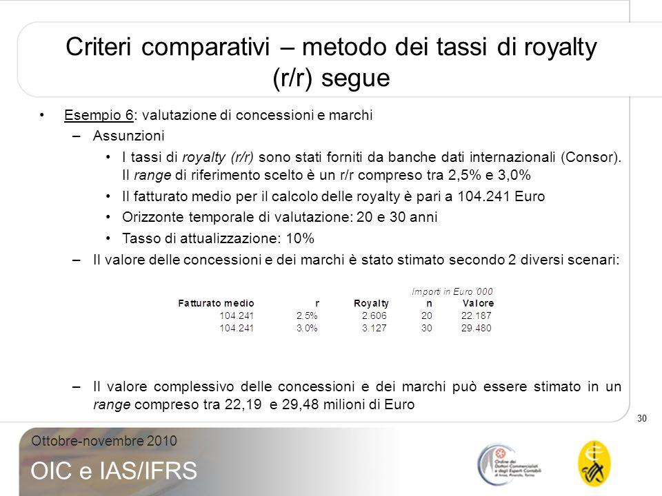 30 Ottobre-novembre 2010 OIC e IAS/IFRS Criteri comparativi – metodo dei tassi di royalty (r/r) segue Esempio 6: valutazione di concessioni e marchi –