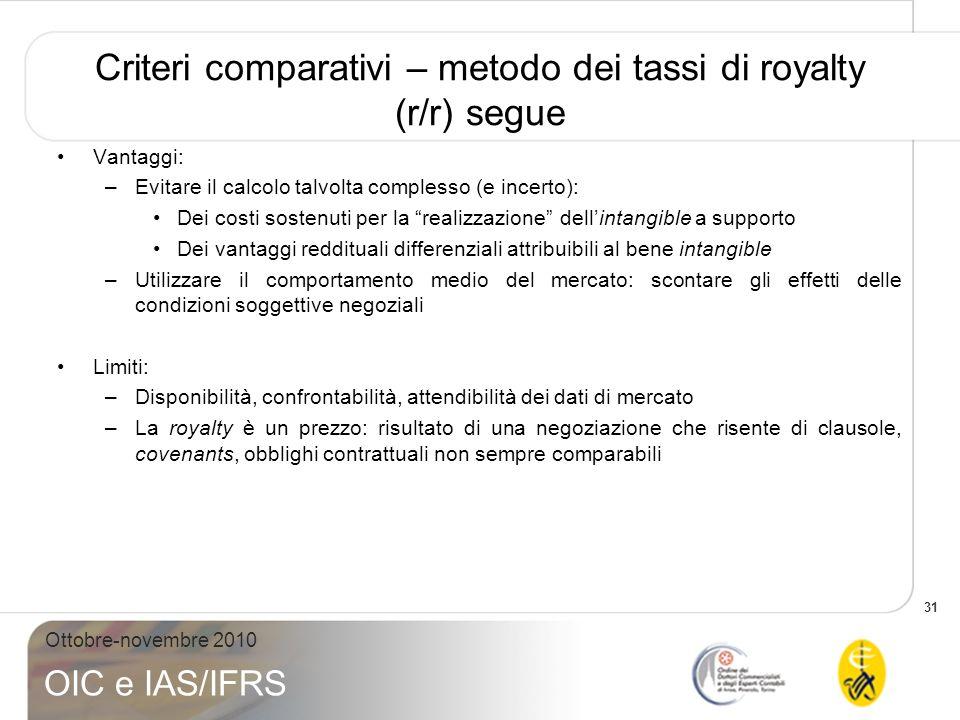 31 Ottobre-novembre 2010 OIC e IAS/IFRS Criteri comparativi – metodo dei tassi di royalty (r/r) segue Vantaggi: –Evitare il calcolo talvolta complesso