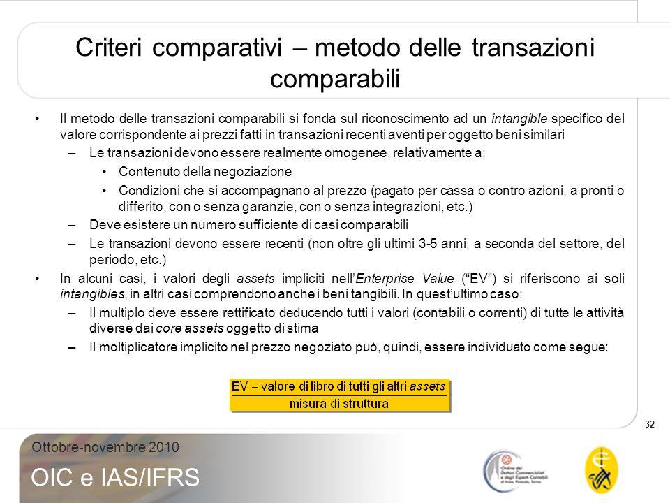 32 Ottobre-novembre 2010 OIC e IAS/IFRS Criteri comparativi – metodo delle transazioni comparabili Il metodo delle transazioni comparabili si fonda su