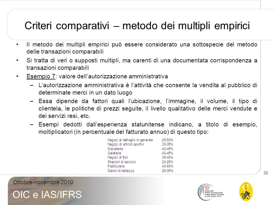 33 Ottobre-novembre 2010 OIC e IAS/IFRS Criteri comparativi – metodo dei multipli empirici Il metodo dei multipli empirici può essere considerato una
