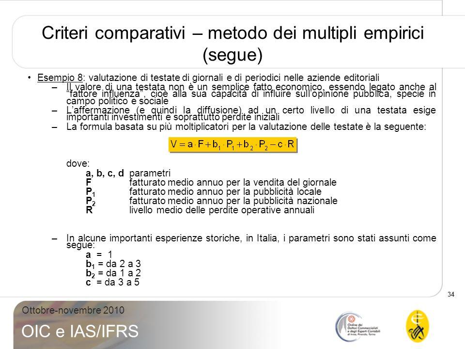 34 Ottobre-novembre 2010 OIC e IAS/IFRS Criteri comparativi – metodo dei multipli empirici (segue) Esempio 8: valutazione di testate di giornali e di