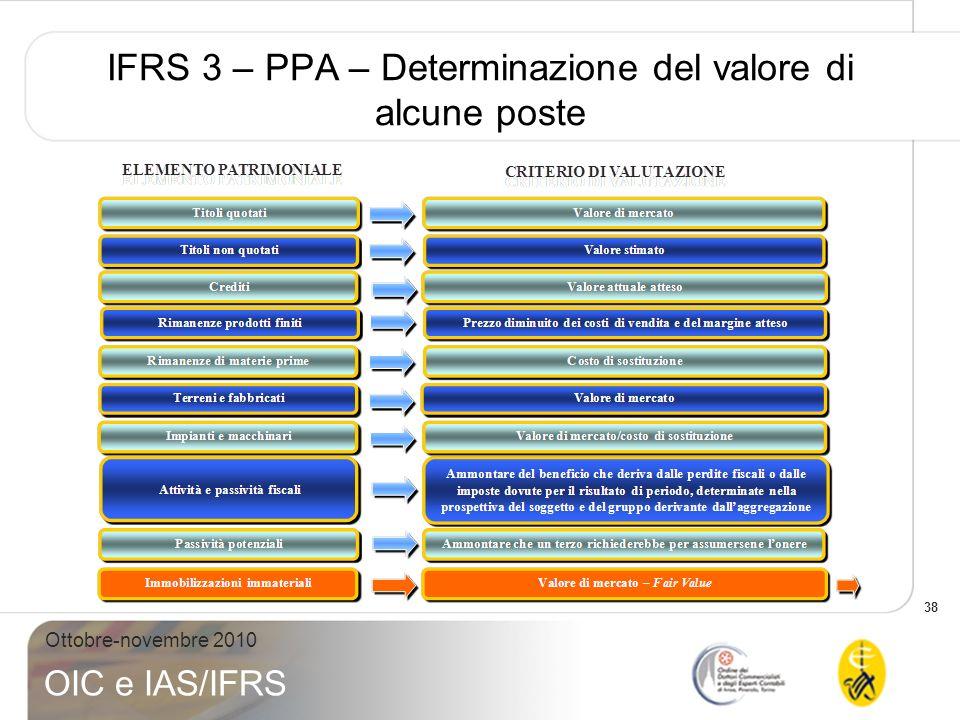 38 Ottobre-novembre 2010 OIC e IAS/IFRS IFRS 3 – PPA – Determinazione del valore di alcune poste