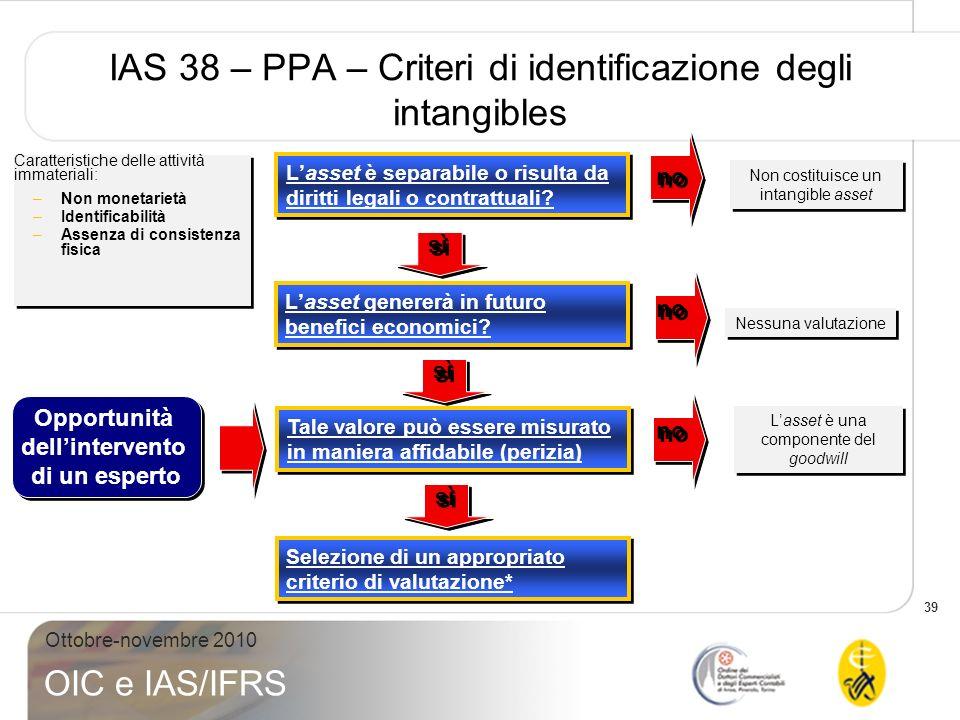 39 Ottobre-novembre 2010 OIC e IAS/IFRS IAS 38 – PPA – Criteri di identificazione degli intangibles Caratteristiche delle attività immateriali: –Non m