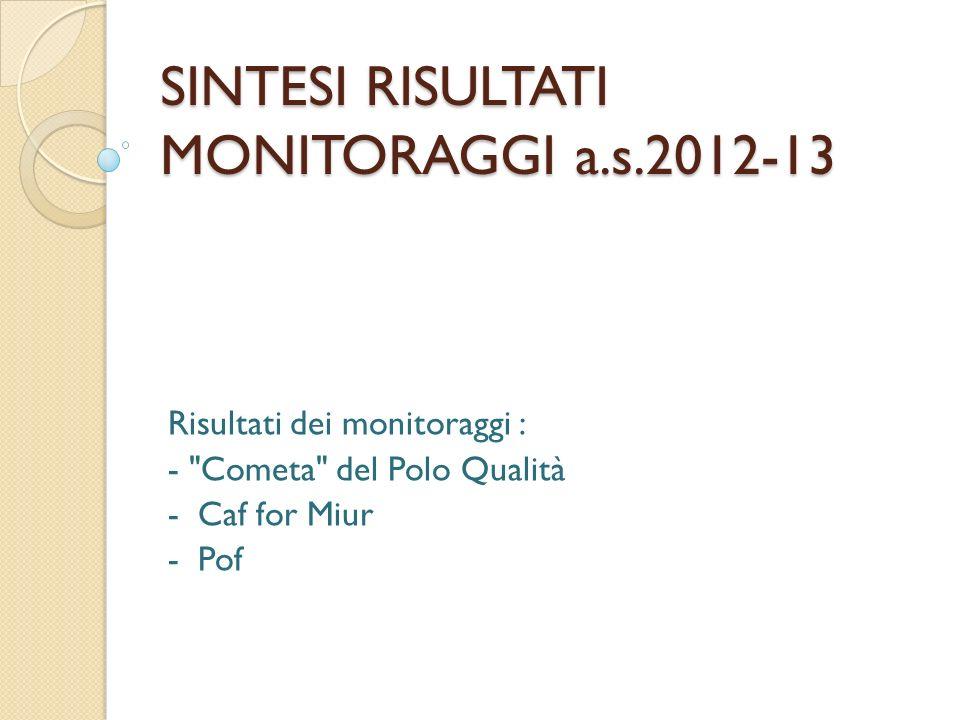 SINTESI RISULTATI MONITORAGGI a.s.2012-13 Risultati dei monitoraggi : - Cometa del Polo Qualità - Caf for Miur - Pof