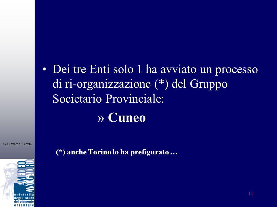 by Leonardo Falduto 11 Dei tre Enti solo 1 ha avviato un processo di ri-organizzazione (*) del Gruppo Societario Provinciale: » Cuneo (*) anche Torino