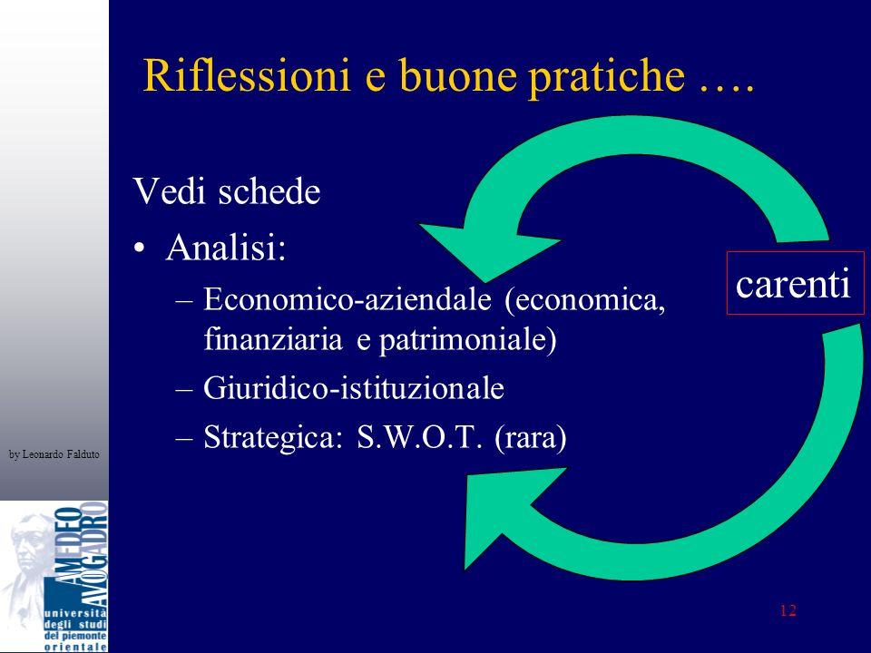 by Leonardo Falduto 12 Riflessioni e buone pratiche …. Vedi schede Analisi: –Economico-aziendale (economica, finanziaria e patrimoniale) –Giuridico-is