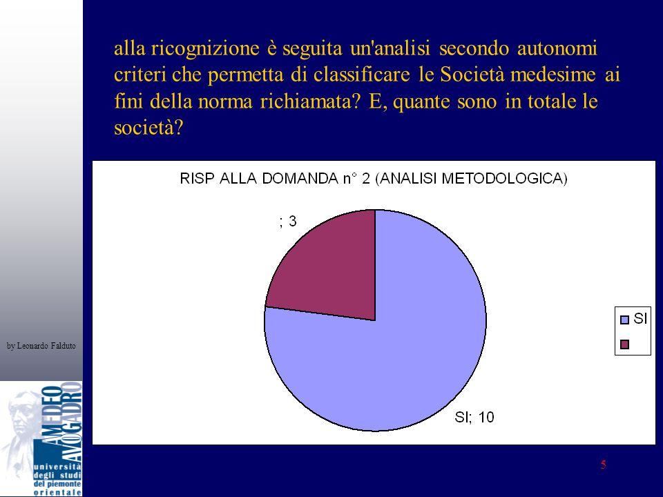 by Leonardo Falduto 5 alla ricognizione è seguita un'analisi secondo autonomi criteri che permetta di classificare le Società medesime ai fini della n