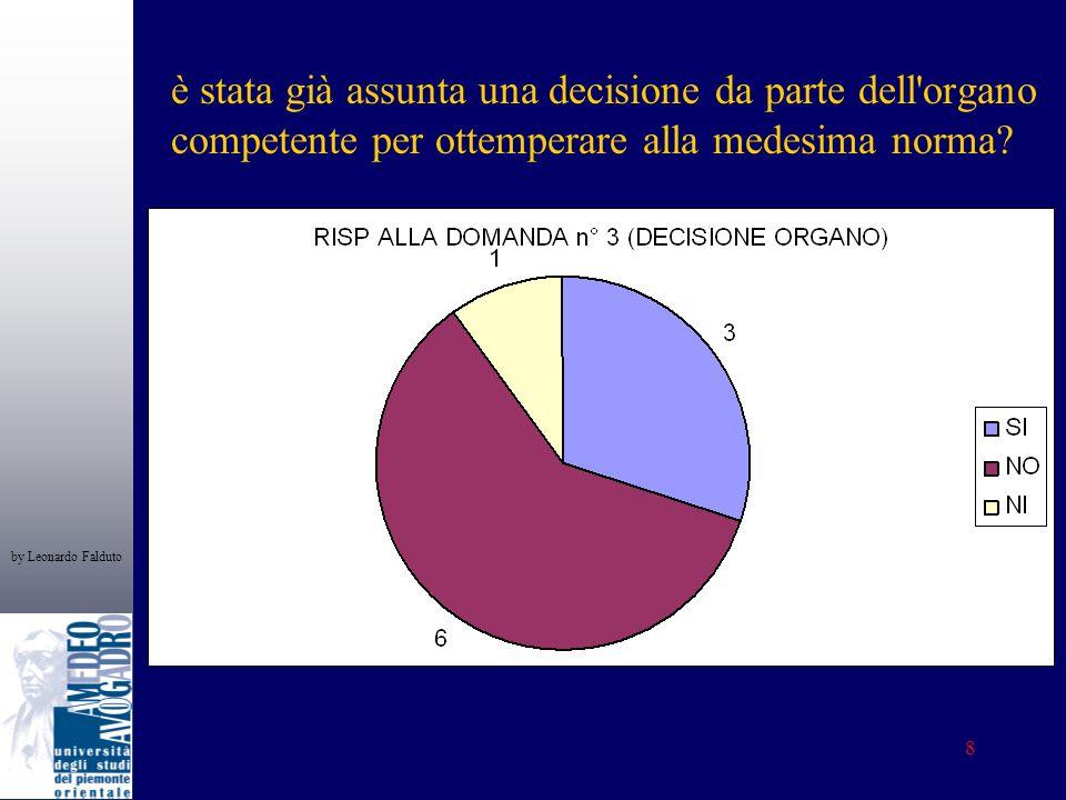 by Leonardo Falduto 9 quante società o partecipazioni saranno alienate?