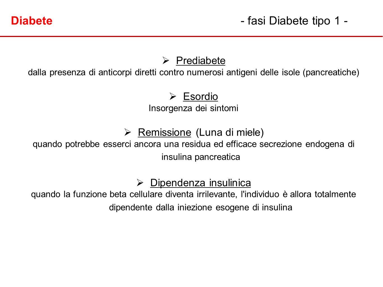 Diabete- fasi Diabete tipo 1 - Prediabete dalla presenza di anticorpi diretti contro numerosi antigeni delle isole (pancreatiche) Esordio Insorgenza d
