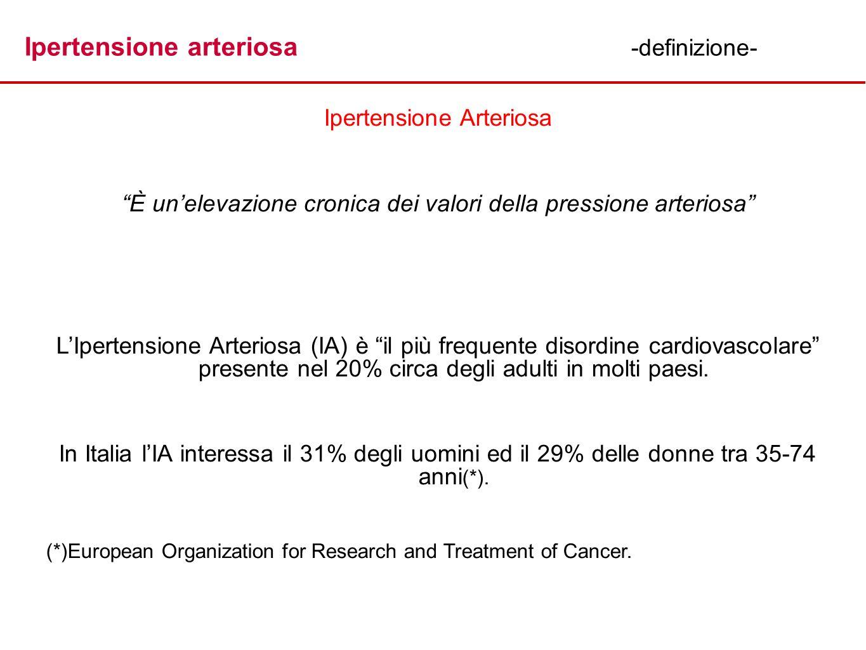 Ipertensione arteriosa -definizione- Ipertensione Arteriosa È unelevazione cronica dei valori della pressione arteriosa LIpertensione Arteriosa (IA) è