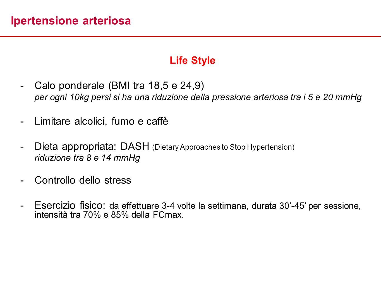 Ipertensione arteriosa Life Style - -Calo ponderale (BMI tra 18,5 e 24,9) per ogni 10kg persi si ha una riduzione della pressione arteriosa tra i 5 e