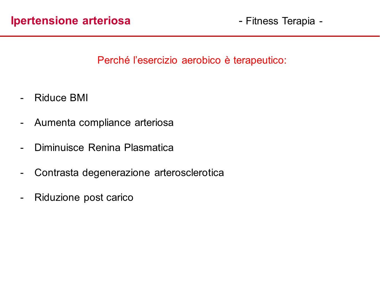Ipertensione arteriosa- Fitness Terapia - Perché lesercizio aerobico è terapeutico: - -Riduce BMI - -Aumenta compliance arteriosa - -Diminuisce Renina