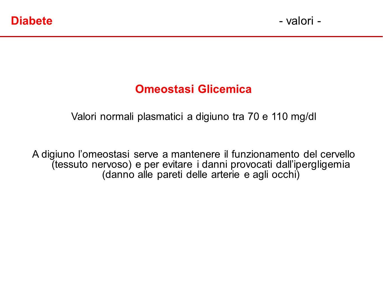 Diabete- valori - Omeostasi Glicemica Valori normali plasmatici a digiuno tra 70 e 110 mg/dl A digiuno lomeostasi serve a mantenere il funzionamento d
