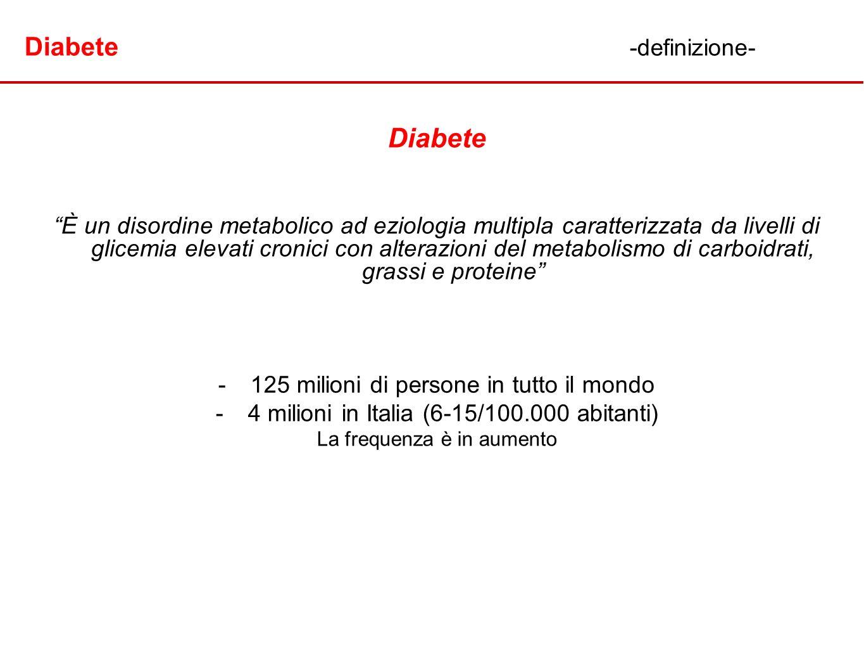 Diabete -definizione- Diabete È un disordine metabolico ad eziologia multipla caratterizzata da livelli di glicemia elevati cronici con alterazioni de