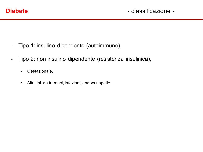 Diabete- classificazione - - -Tipo 1: insulino dipendente (autoimmune), - -Tipo 2: non insulino dipendente (resistenza insulinica), Gestazionale, Altr