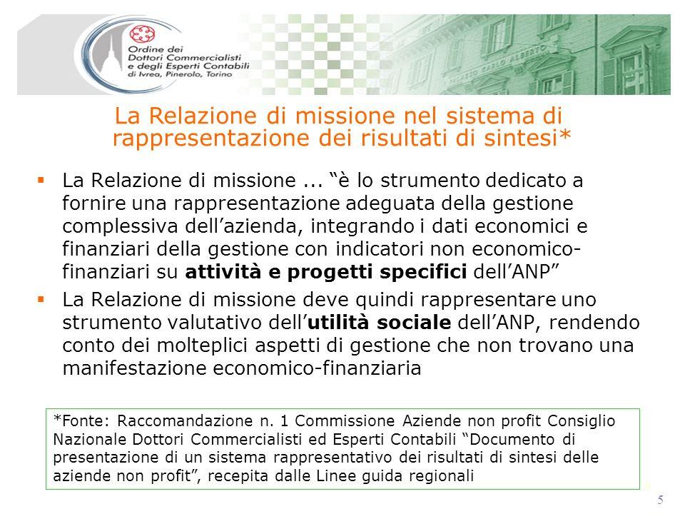 5 5 La Relazione di missione... è lo strumento dedicato a fornire una rappresentazione adeguata della gestione complessiva dellazienda, integrando i d