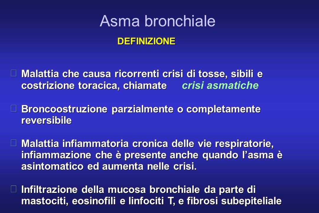 DEFINIZIONE crisi asmatiche Malattia che causa ricorrenti crisi di tosse, sibili e costrizione toracica, chiamate Broncoostruzione parzialmente o comp