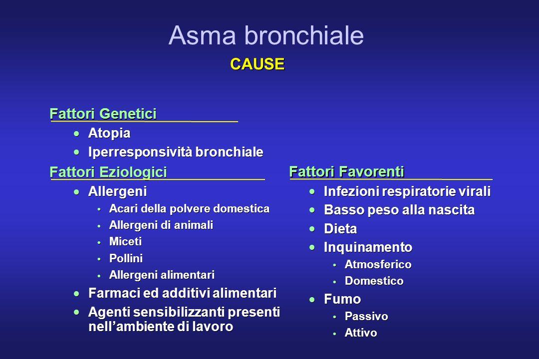 Fattori Genetici Atopia Iperresponsività bronchiale Fattori Eziologici Allergeni Acari della polvere domestica Allergeni di animali Miceti Pollini All