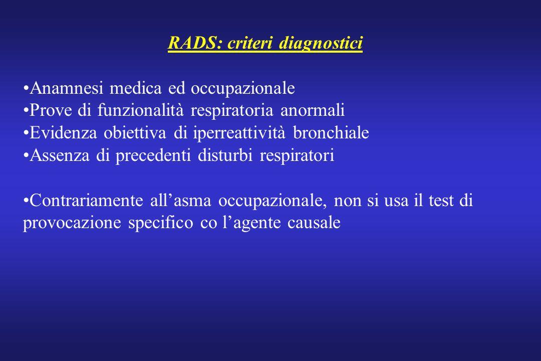 RADS: criteri diagnostici Anamnesi medica ed occupazionale Prove di funzionalità respiratoria anormali Evidenza obiettiva di iperreattività bronchiale
