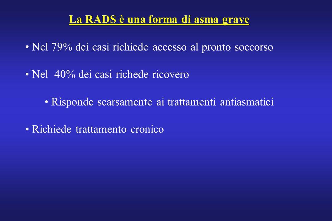 La RADS è una forma di asma grave Nel 79% dei casi richiede accesso al pronto soccorso Nel 40% dei casi richede ricovero Risponde scarsamente ai tratt