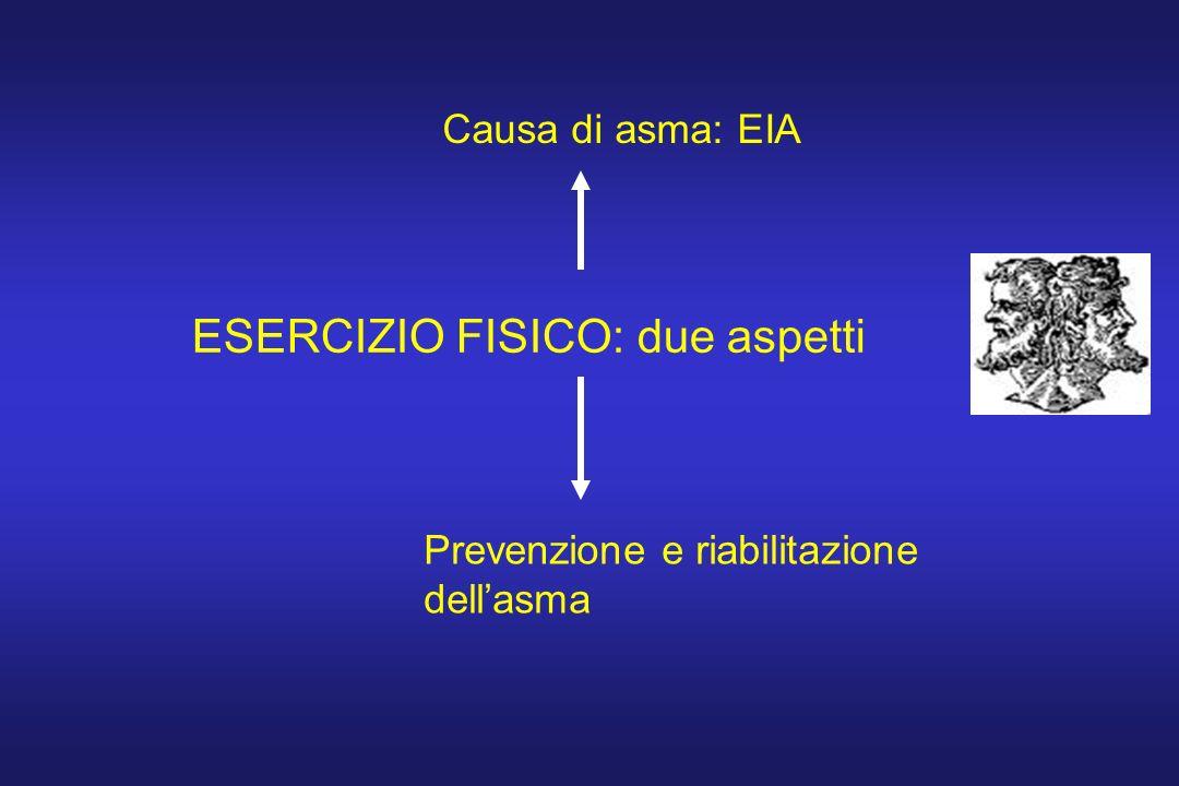 ESERCIZIO FISICO: due aspetti Causa di asma: EIA Prevenzione e riabilitazione dellasma