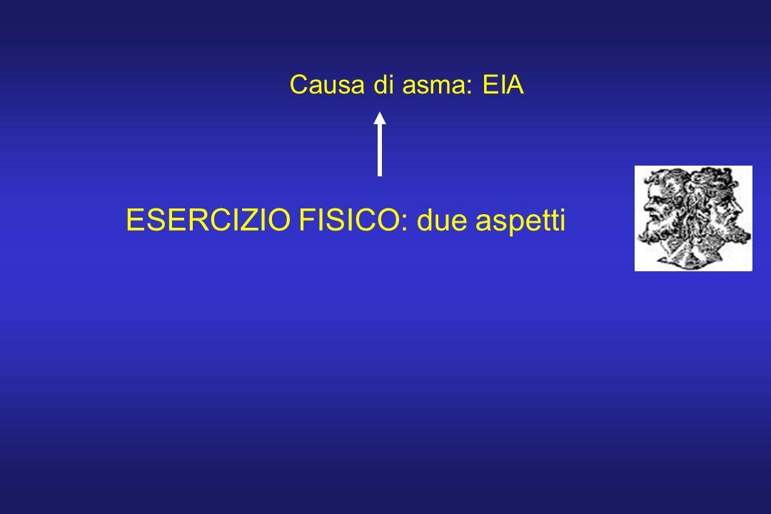 ESERCIZIO FISICO: due aspetti Causa di asma: EIA