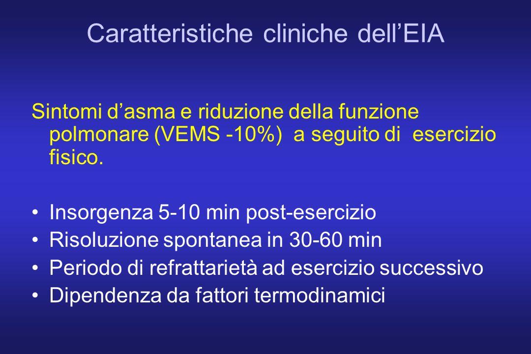 Caratteristiche cliniche dellEIA Sintomi dasma e riduzione della funzione polmonare (VEMS -10%) a seguito di esercizio fisico. Insorgenza 5-10 min pos