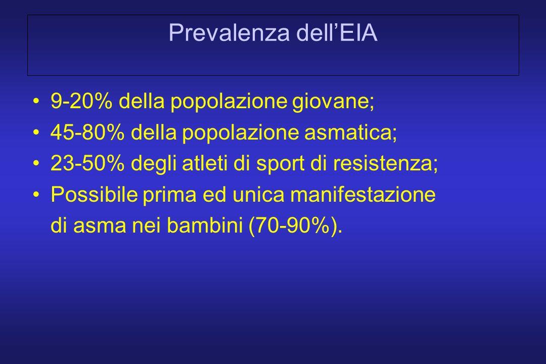 Prevalenza dellEIA 9-20% della popolazione giovane; 45-80% della popolazione asmatica; 23-50% degli atleti di sport di resistenza; Possibile prima ed