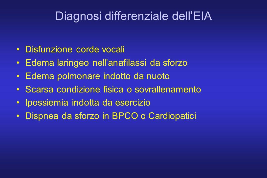 Diagnosi differenziale dellEIA Disfunzione corde vocali Edema laringeo nellanafilassi da sforzo Edema polmonare indotto da nuoto Scarsa condizione fis
