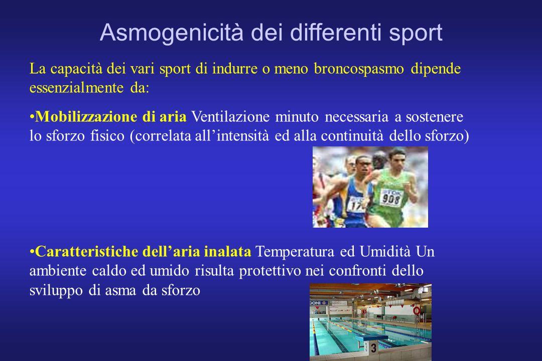 Asmogenicità dei differenti sport La capacità dei vari sport di indurre o meno broncospasmo dipende essenzialmente da: Mobilizzazione di aria Ventilaz