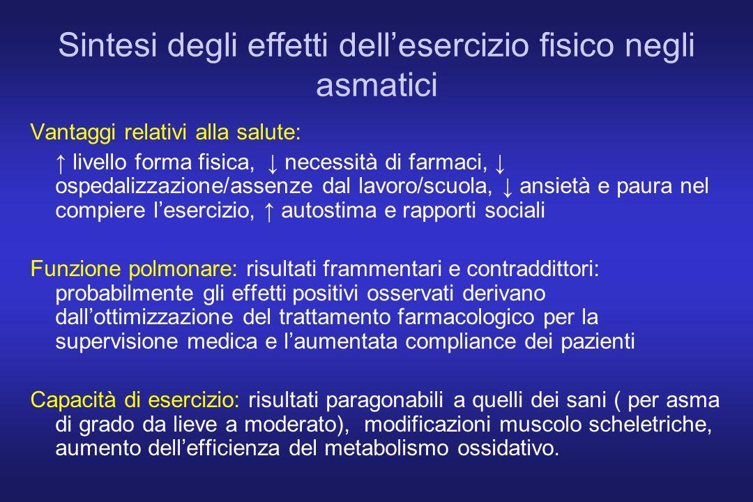 Sintesi degli effetti dellesercizio fisico negli asmatici Vantaggi relativi alla salute: livello forma fisica, necessità di farmaci, ospedalizzazione/
