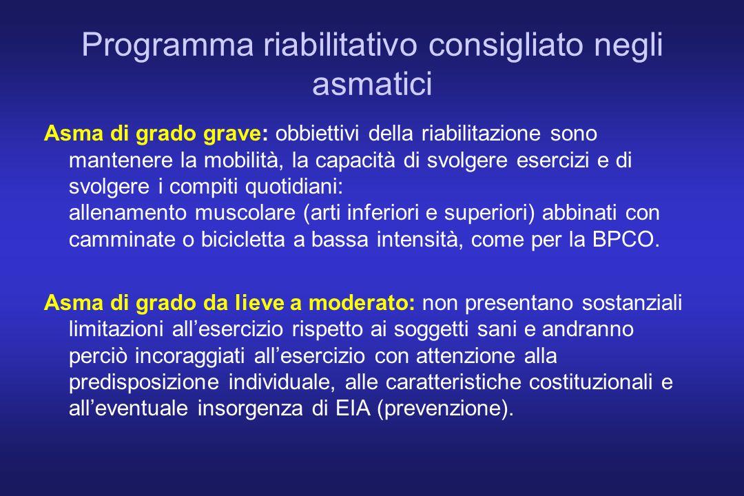 Programma riabilitativo consigliato negli asmatici Asma di grado grave: obbiettivi della riabilitazione sono mantenere la mobilità, la capacità di svo