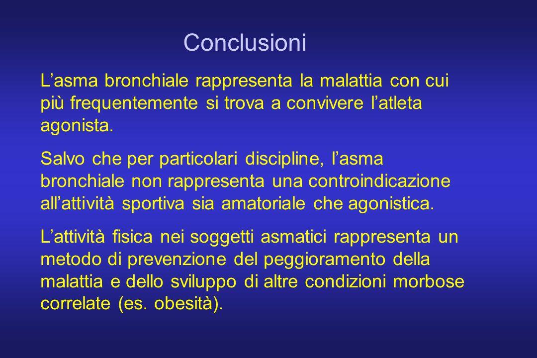 Lasma bronchiale rappresenta la malattia con cui più frequentemente si trova a convivere latleta agonista. Salvo che per particolari discipline, lasma