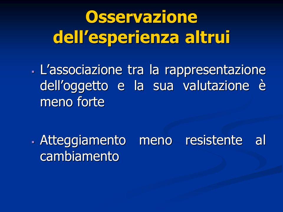 Osservazione dellesperienza altrui Lassociazione tra la rappresentazione delloggetto e la sua valutazione è meno forte Lassociazione tra la rappresent
