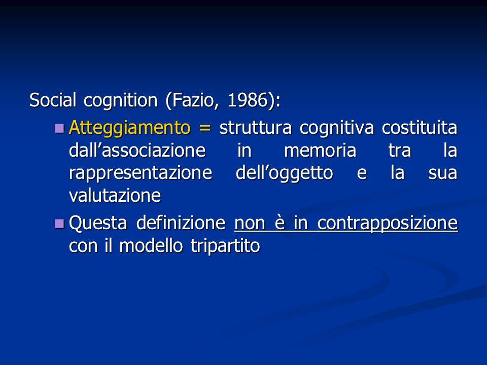 Social cognition (Fazio, 1986): Atteggiamento = struttura cognitiva costituita dallassociazione in memoria tra la rappresentazione delloggetto e la su