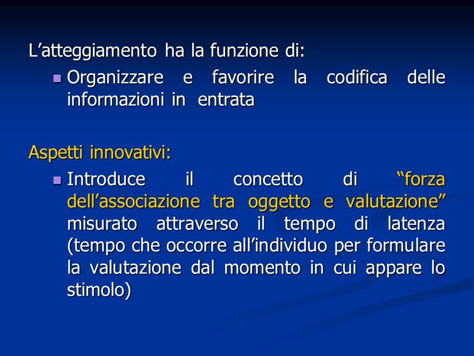 Latteggiamento ha la funzione di: Organizzare e favorire la codifica delle informazioni in entrata Organizzare e favorire la codifica delle informazio