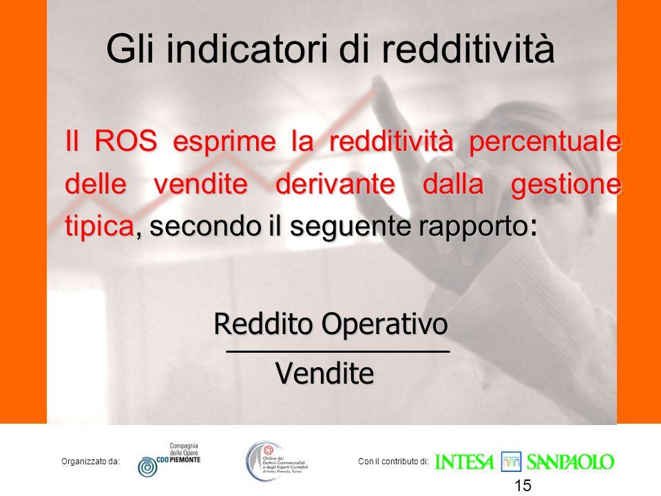 Organizzato da:Con il contributo di: Gli indicatori di redditività Il ROS esprime la redditività percentuale delle vendite derivante dalla gestione ti