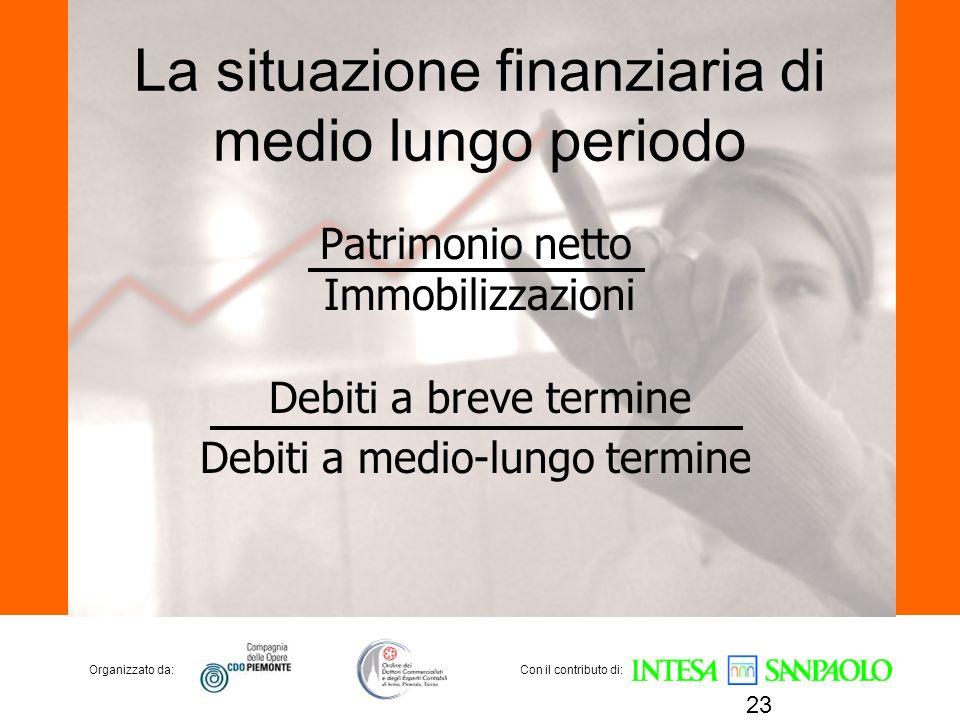 Organizzato da:Con il contributo di: La situazione finanziaria di medio lungo periodo Patrimonio netto Immobilizzazioni Debiti a breve termine Debiti