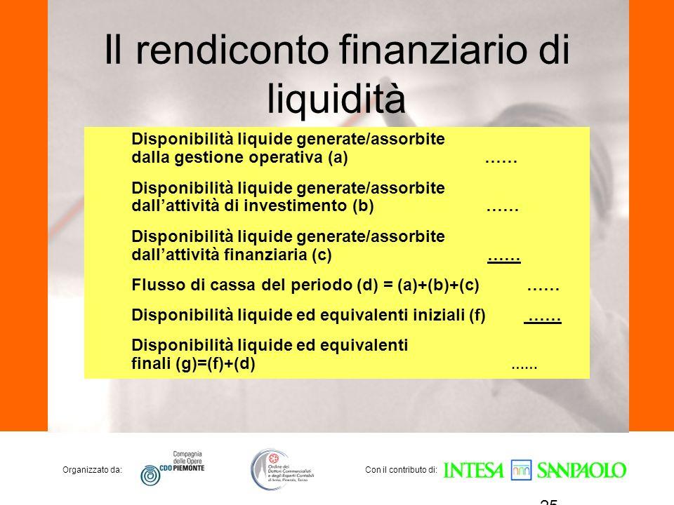 Organizzato da:Con il contributo di: Il rendiconto finanziario di liquidità 25 Disponibilità liquide generate/assorbite dalla gestione operativa (a) …
