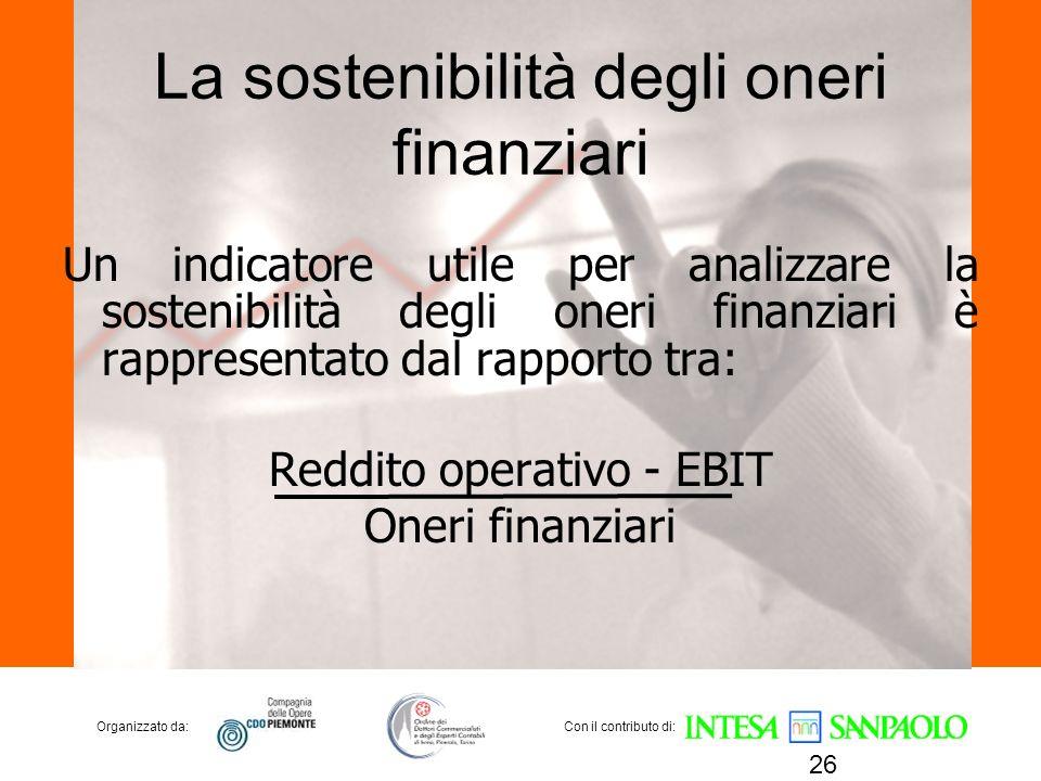 Organizzato da:Con il contributo di: La sostenibilità degli oneri finanziari Un indicatore utile per analizzare la sostenibilità degli oneri finanziar