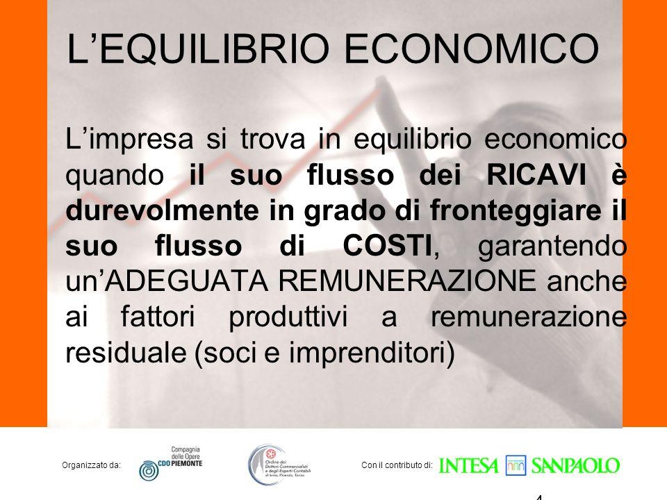 Organizzato da:Con il contributo di: LEQUILIBRIO ECONOMICO Limpresa si trova in equilibrio economico quando il suo flusso dei RICAVI è durevolmente in