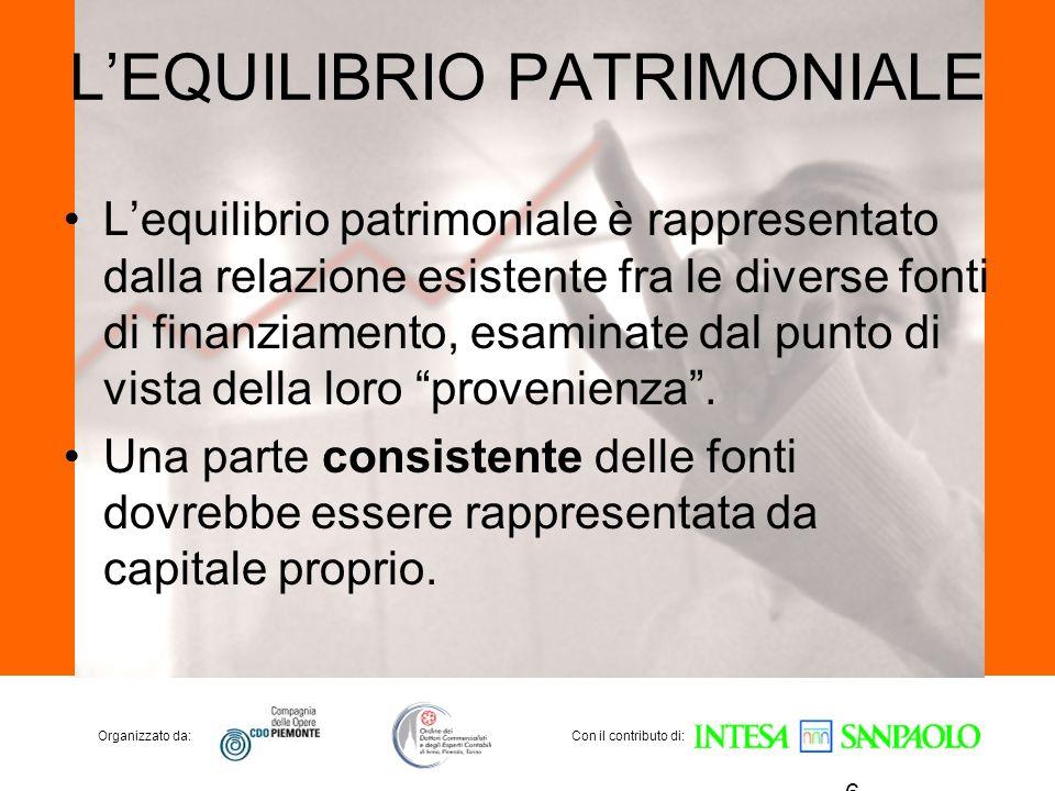Organizzato da:Con il contributo di: LEQUILIBRIO PATRIMONIALE Lequilibrio patrimoniale è rappresentato dalla relazione esistente fra le diverse fonti