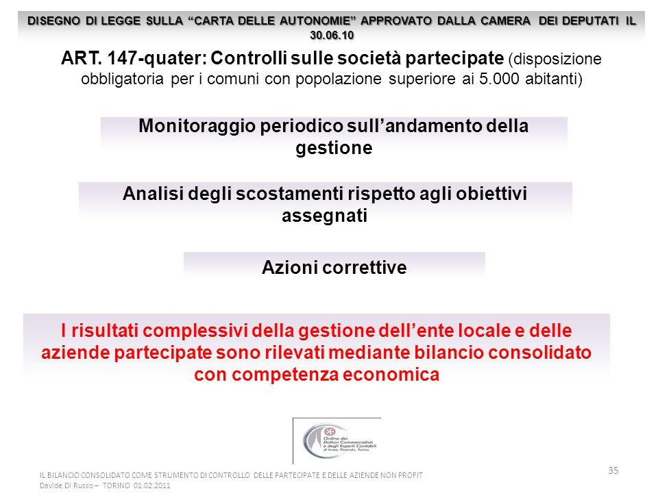 35 ART. 147-quater: Controlli sulle società partecipate (disposizione obbligatoria per i comuni con popolazione superiore ai 5.000 abitanti) DISEGNO D