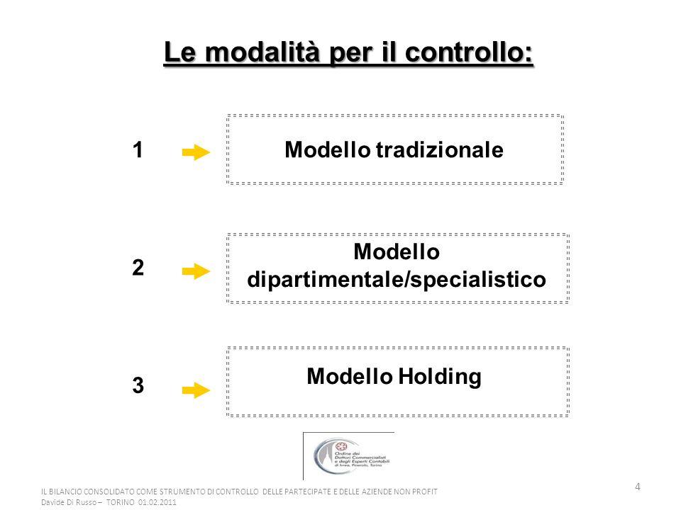 4 Le modalità per il controllo: 1 2 3 Modello tradizionale Modello Holding Modello dipartimentale/specialistico IL BILANCIO CONSOLIDATO COME STRUMENTO