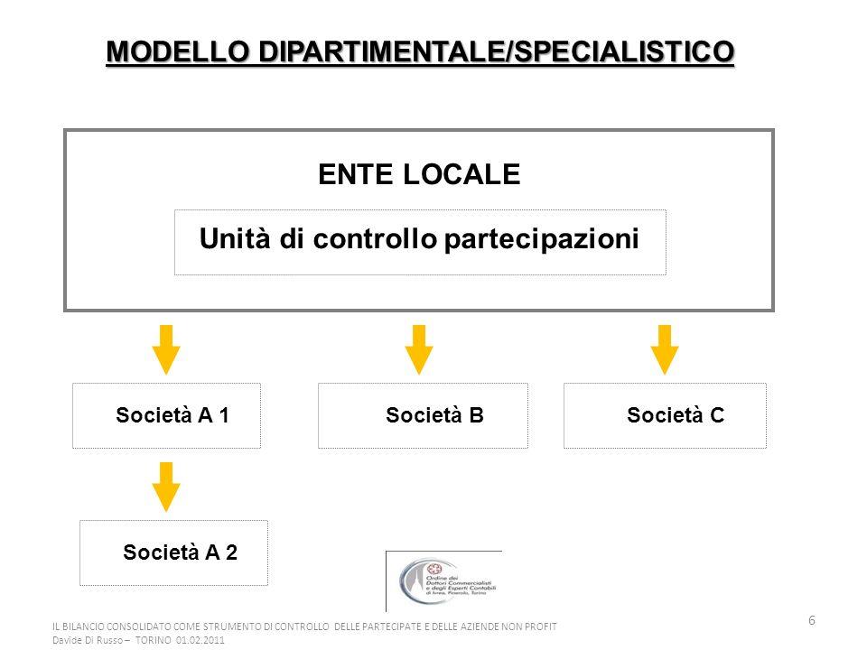 6 MODELLO DIPARTIMENTALE/SPECIALISTICO ENTE LOCALE Unità di controllo partecipazioni Società A 1Società BSocietà C Società A 2 IL BILANCIO CONSOLIDATO