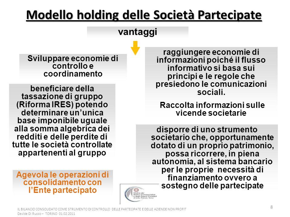 Modello holding delle Società Partecipate disporre di uno strumento societario che, opportunamente dotato di un proprio patrimonio, possa ricorrere, i