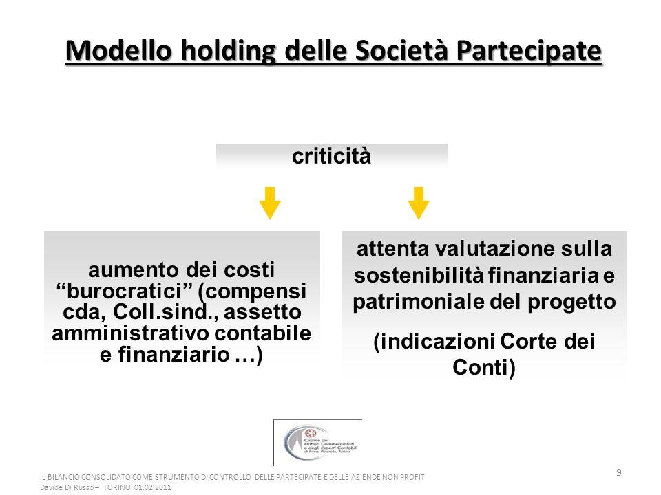 Modello holding delle Società Partecipate criticità attenta valutazione sulla sostenibilità finanziaria e patrimoniale del progetto (indicazioni Corte